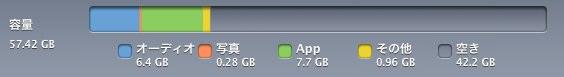 私のiPhone容量内訳:64GBいらなかった、32GBでよさそう