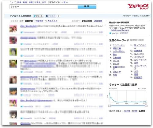 ブログネタ探しに新たな一手!新しくなった「Yahoo!リアルタイム検索」で遊んでみた。