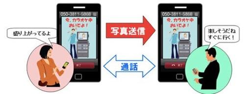 「050 plus」に写真を送受信できる「フォトトーク」機能が追加される