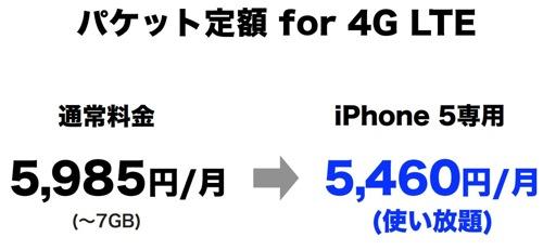 SoftBankのiPhone5はLTEも含めて1.2G制限なのか:記者会見の言葉を拾うとはっきり「無制限」と言っていた
