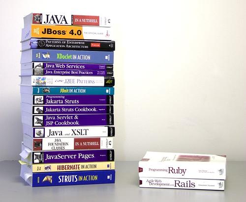 プログラミング言語人気ランキング〜Java、C#が下落中