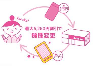 NTTドコモ、携帯電話機種「下取りキャンペーン」を開始
