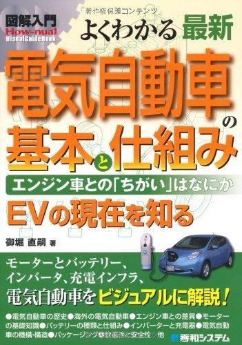 電気自動車にケーブルをつなぐことなく充電できる時代はもう2年後に迫っている