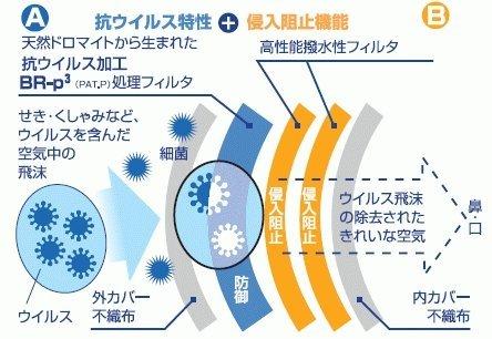 福岡市がPM2.5予測情報のページを毎日更新してます