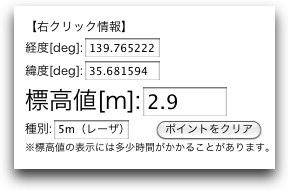 東京駅標高