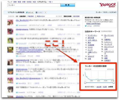 うっちー の検索結果  Yahoo 検索 リアルタイム 1 2
