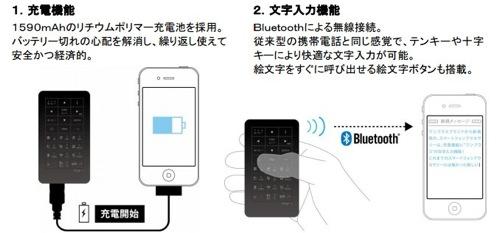 iPhoneガラケー入力用テンキー