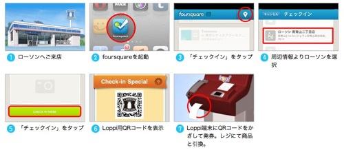 ローソン × foursquare