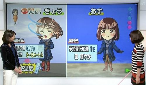 井田さんをアニメ化