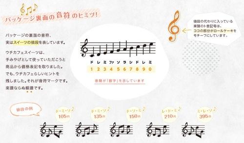 おうちカフェ楽譜