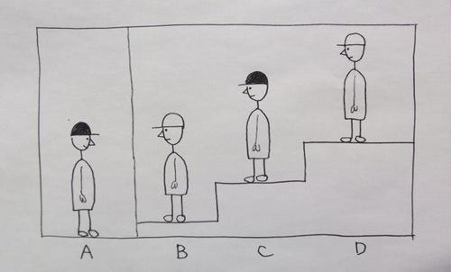 某幼稚舎の入試問題