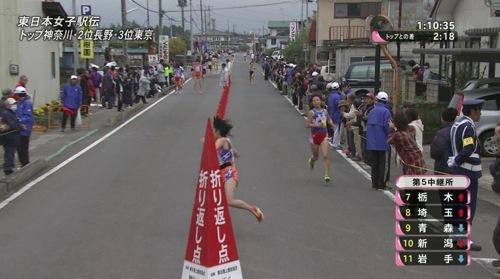 東日本女子駅伝